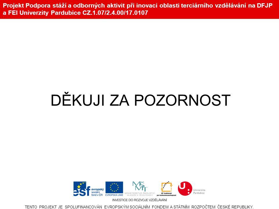 Projekt Podpora stáží a odborných aktivit při inovaci oblasti terciárního vzdělávání na DFJP a FEI Univerzity Pardubice CZ.1.07/2.4.00/17.0107 DĚKUJI ZA POZORNOST TENTO PROJEKT JE SPOLUFINANCOVÁN EVROPSKÝM SOCIÁLNÍM FONDEM A STÁTNÍM ROZPOČTEM ČESKÉ REPUBLIKY.