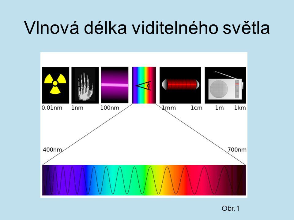 Vlnová délka viditelného světla Obr.1