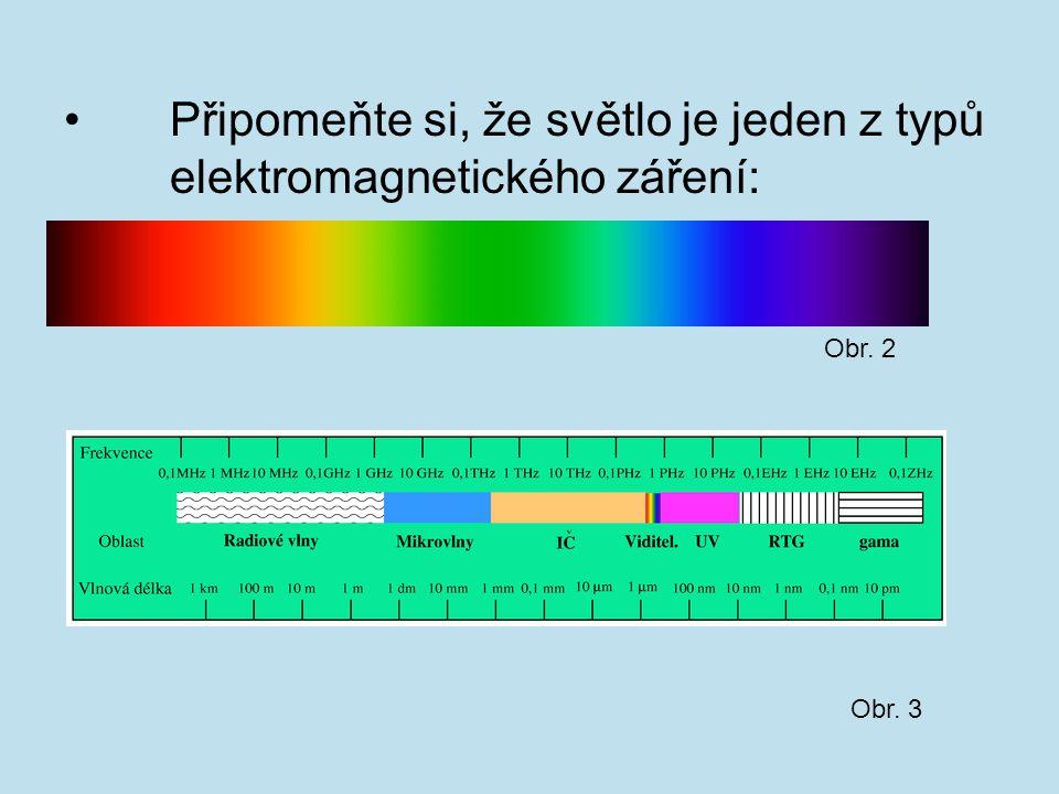 Připomeňte si, že světlo je jeden z typů elektromagnetického záření: Obr. 2 Obr. 3