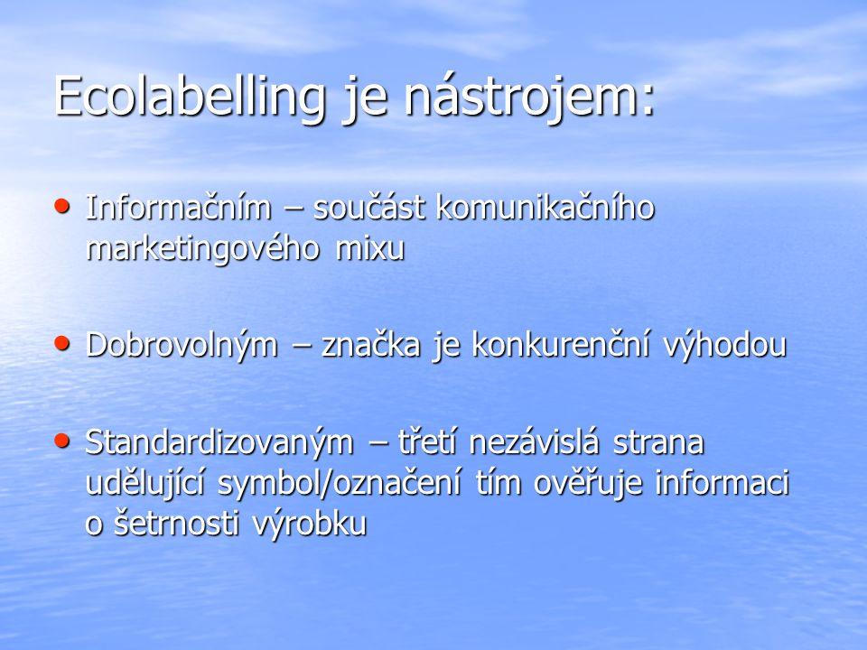 Ecolabelling je nástrojem: Informačním – součást komunikačního marketingového mixu Informačním – součást komunikačního marketingového mixu Dobrovolným
