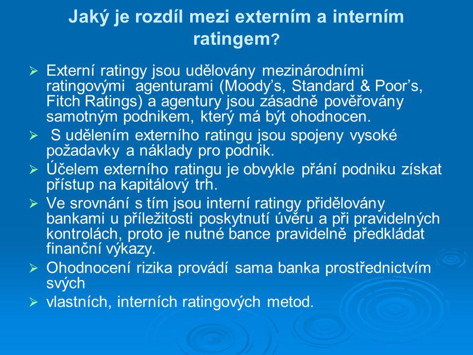 Jaký je rozdíl mezi externím a interním ratingem .