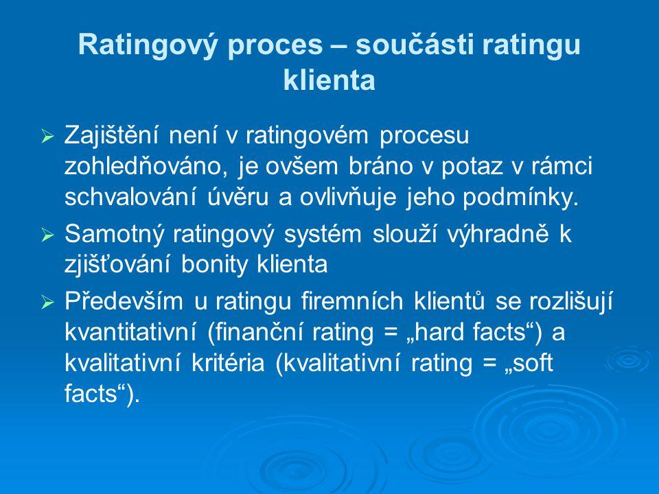 Ratingový proces – součásti ratingu klienta   Zajištění není v ratingovém procesu zohledňováno, je ovšem bráno v potaz v rámci schvalování úvěru a ovlivňuje jeho podmínky.