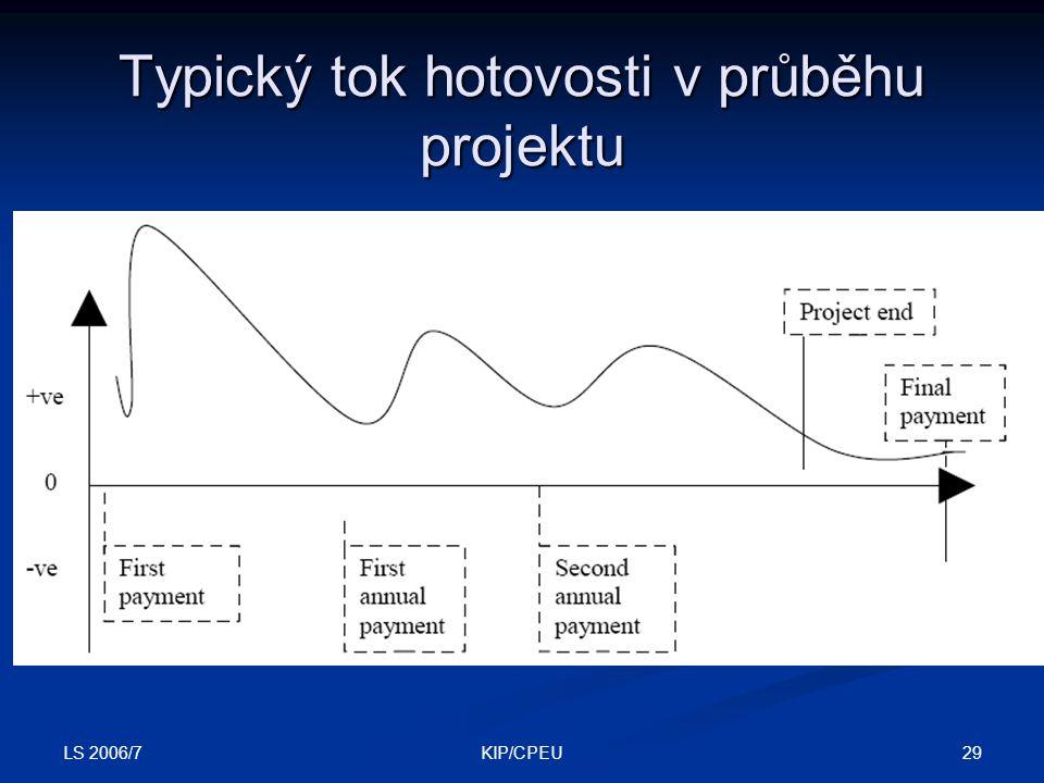 LS 2006/7 29KIP/CPEU Typický tok hotovosti v průběhu projektu