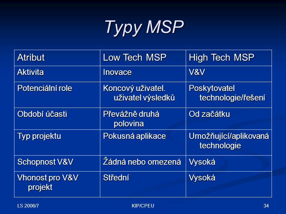 LS 2006/7 34KIP/CPEU Typy MSP Atribut Low Tech MSP High Tech MSP AktivitaInovace V&VV&VV&VV&V Potenciální role Koncový uživatel.