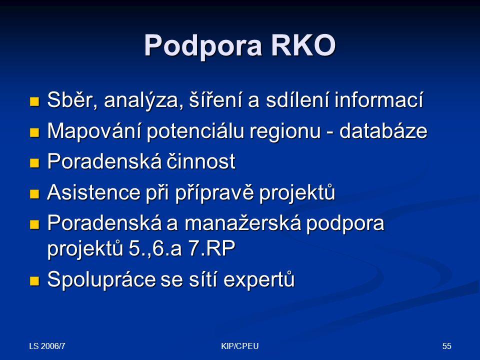 LS 2006/7 55KIP/CPEU Podpora RKO Sběr, analýza, šíření a sdílení informací Sběr, analýza, šíření a sdílení informací Mapování potenciálu regionu - databáze Mapování potenciálu regionu - databáze Poradenská činnost Poradenská činnost Asistence při přípravě projektů Asistence při přípravě projektů Poradenská a manažerská podpora projektů 5.,6.a 7.RP Poradenská a manažerská podpora projektů 5.,6.a 7.RP Spolupráce se sítí expertů Spolupráce se sítí expertů