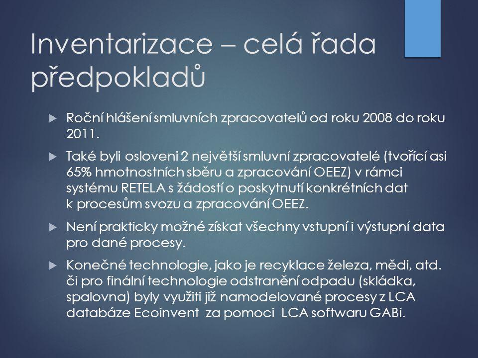 Inventarizace – celá řada předpokladů  Roční hlášení smluvních zpracovatelů od roku 2008 do roku 2011.  Také byli osloveni 2 největší smluvní zpraco