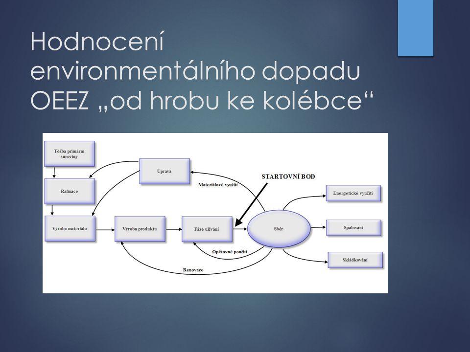 """Hodnocení environmentálního dopadu OEEZ """"od hrobu ke kolébce"""""""