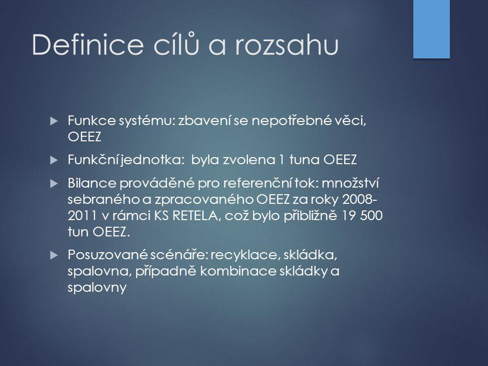Definice cílů a rozsahu  Funkce systému: zbavení se nepotřebné věci, OEEZ  Funkční jednotka: byla zvolena 1 tuna OEEZ  Bilance prováděné pro refere