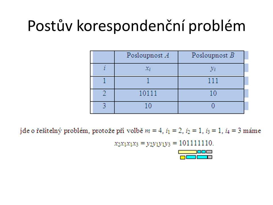 Příklady NP úplných problémů Problém řešení kvadratické diofantické rovnice: – Jsou dána přirozená čísla a, b a c.