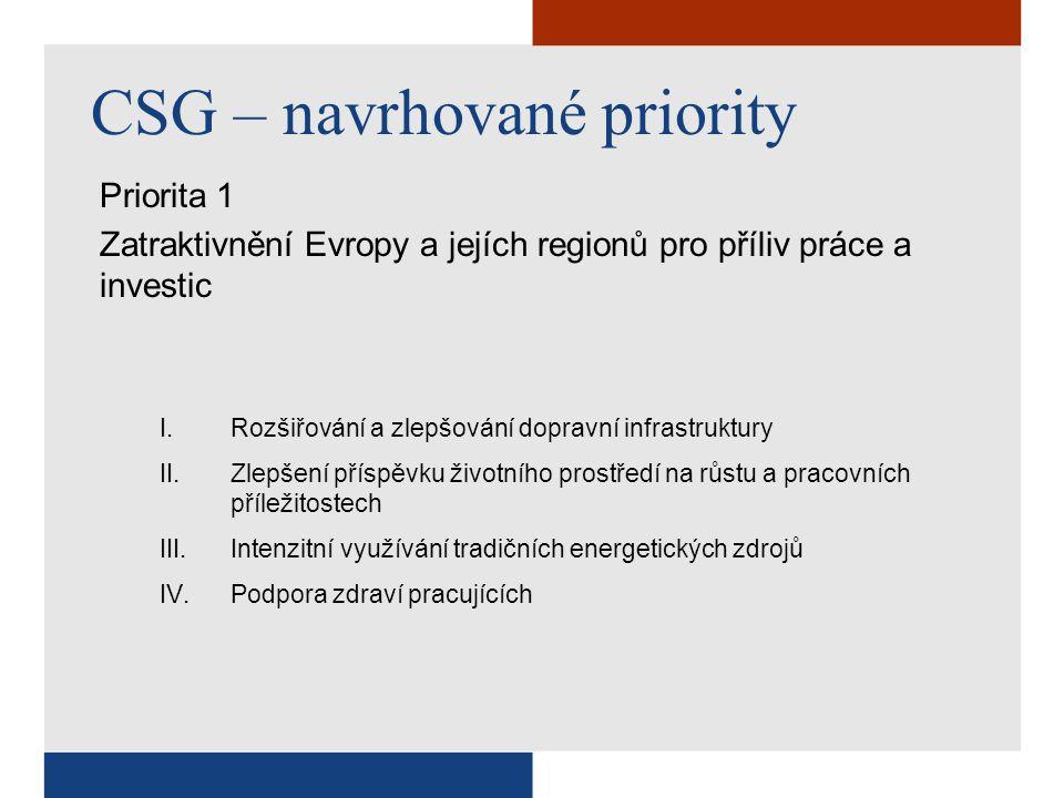 CSG – navrhované priority Priorita 1 Zatraktivnění Evropy a jejích regionů pro příliv práce a investic I.Rozšiřování a zlepšování dopravní infrastruktury II.Zlepšení příspěvku životního prostředí na růstu a pracovních příležitostech III.Intenzitní využívání tradičních energetických zdrojů IV.Podpora zdraví pracujících