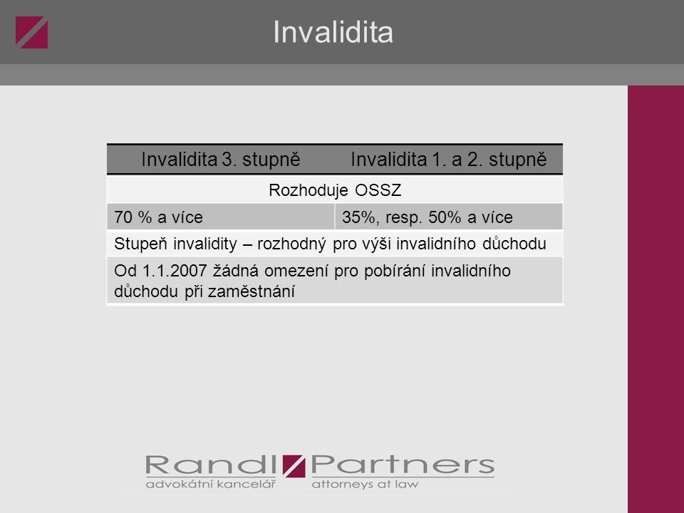 Invalidita Invalidita 3. stupněInvalidita 1. a 2.