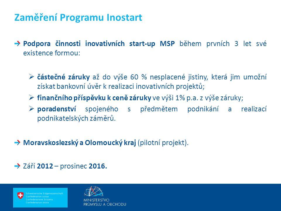 Ing. Martin Kocourek ministr průmyslu a obchodu ZPĚT NA VRCHOL – INSTITUCE, INOVACE A INFRASTRUKTURA Podpora činnosti inovativních start-up MSP během