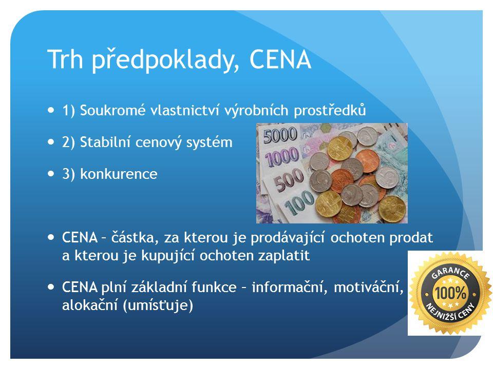 Trh předpoklady, CENA 1) Soukromé vlastnictví výrobních prostředků 2) Stabilní cenový systém 3) konkurence CENA – částka, za kterou je prodávající ochoten prodat a kterou je kupující ochoten zaplatit CENA plní základní funkce – informační, motiváční, alokační (umísťuje)