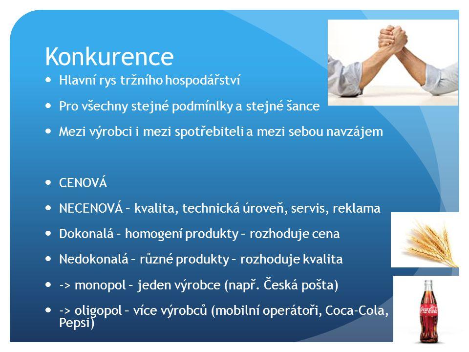 Konkurence Hlavní rys tržního hospodářství Pro všechny stejné podmínlky a stejné šance Mezi výrobci i mezi spotřebiteli a mezi sebou navzájem CENOVÁ NECENOVÁ – kvalita, technická úroveň, servis, reklama Dokonalá – homogení produkty – rozhoduje cena Nedokonalá – různé produkty – rozhoduje kvalita -> monopol – jeden výrobce (např.