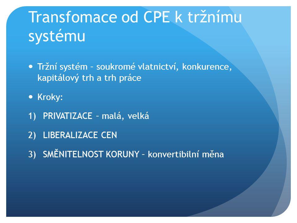 Transfomace od CPE k tržnímu systému Tržní systém – soukromé vlatnictví, konkurence, kapitálový trh a trh práce Kroky: 1)PRIVATIZACE – malá, velká 2)LIBERALIZACE CEN 3)SMĚNITELNOST KORUNY – konvertibilní měna
