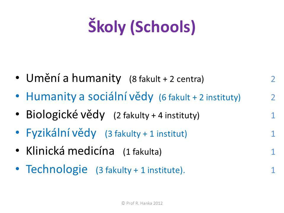 Školy (Schools) Umění a humanity (8 fakult + 2 centra)2 Humanity a sociální vědy (6 fakult + 2 instituty)2 Biologické vědy (2 fakulty + 4 instituty)1 Fyzikální vědy (3 fakulty + 1 institut)1 Klinická medicína (1 fakulta)1 Technologie (3 fakulty + 1 institute).1 © Prof R.