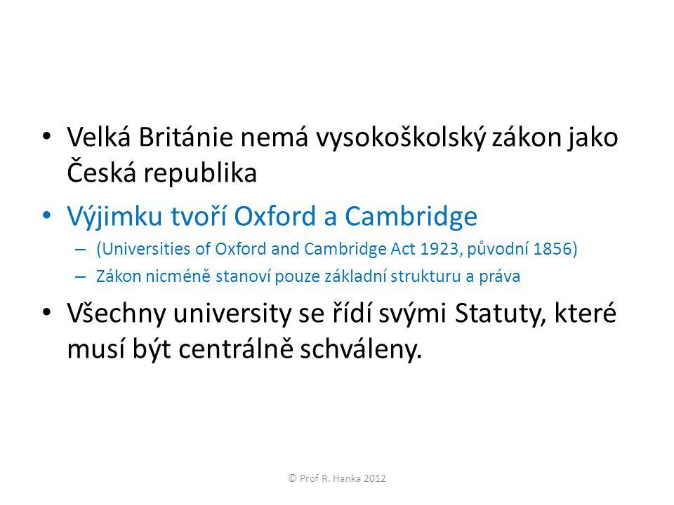 Akademický senát (The Council) (Hlavní exekutivní a plánovací orgán).