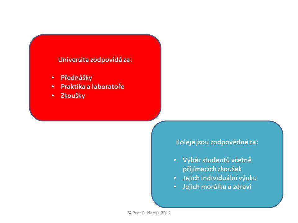 Universita zodpovídá za: Přednášky Praktika a laboratoře Zkoušky Koleje jsou zodpovědné za: Výběr studentů včetně příjímacích zkoušek Jejich individuální výuku Jejich morálku a zdraví © Prof R.
