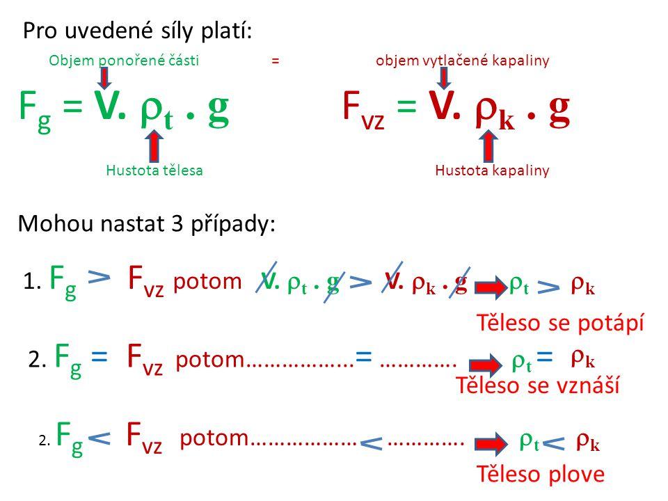 2.F g = F vz potom……………... = ………….  t = Pro uvedené síly platí: F g = V.
