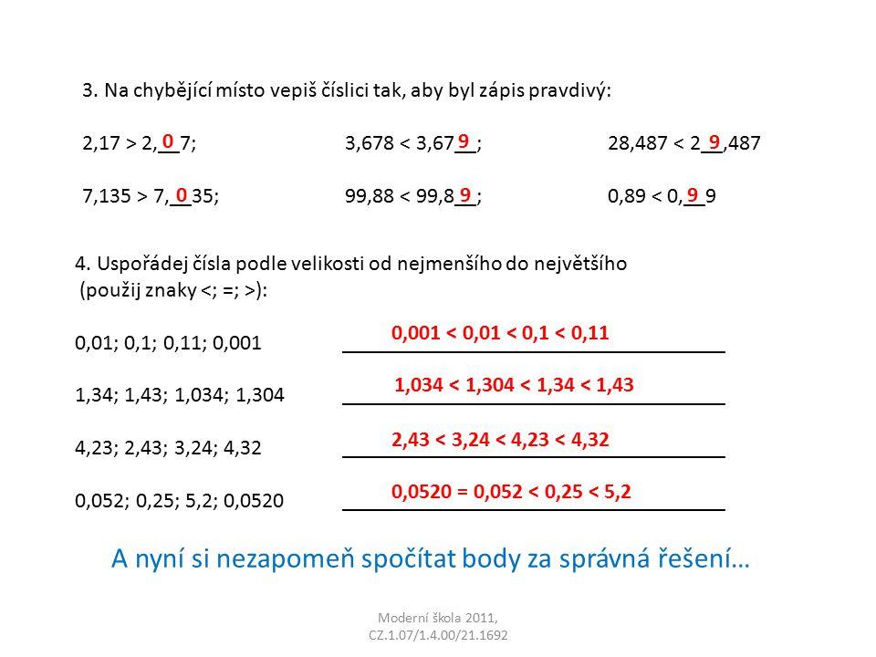 Moderní škola 2011, CZ.1.07/1.4.00/21.1692 Počet bodůHodnocení 24 – 22Výborně 21 – 18Velmi dobře 17 - 11Dobře 10 - 6Dostatečně 5 - 0Je třeba se učit!