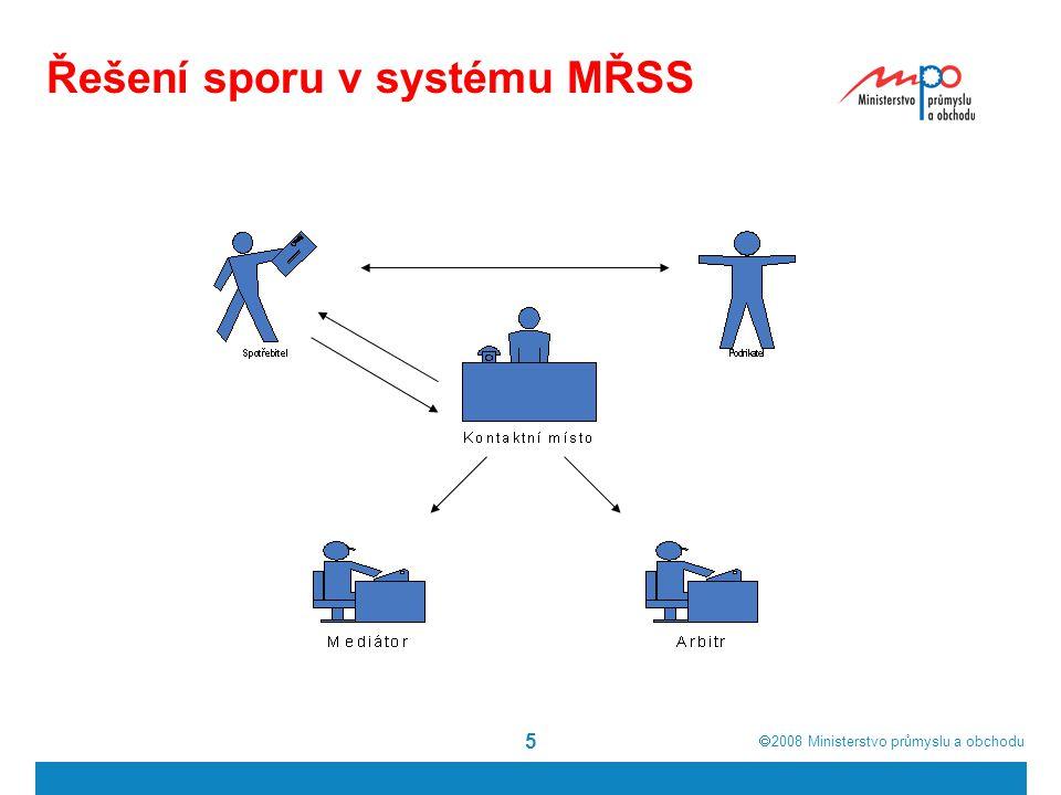  2008  Ministerstvo průmyslu a obchodu 5 Řešení sporu v systému MŘSS