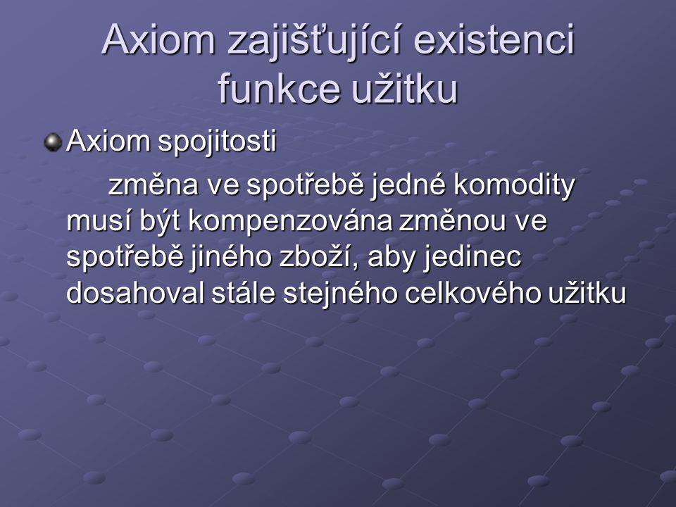 Axiom zajišťující existenci funkce užitku Axiom spojitosti změna ve spotřebě jedné komodity musí být kompenzována změnou ve spotřebě jiného zboží, aby
