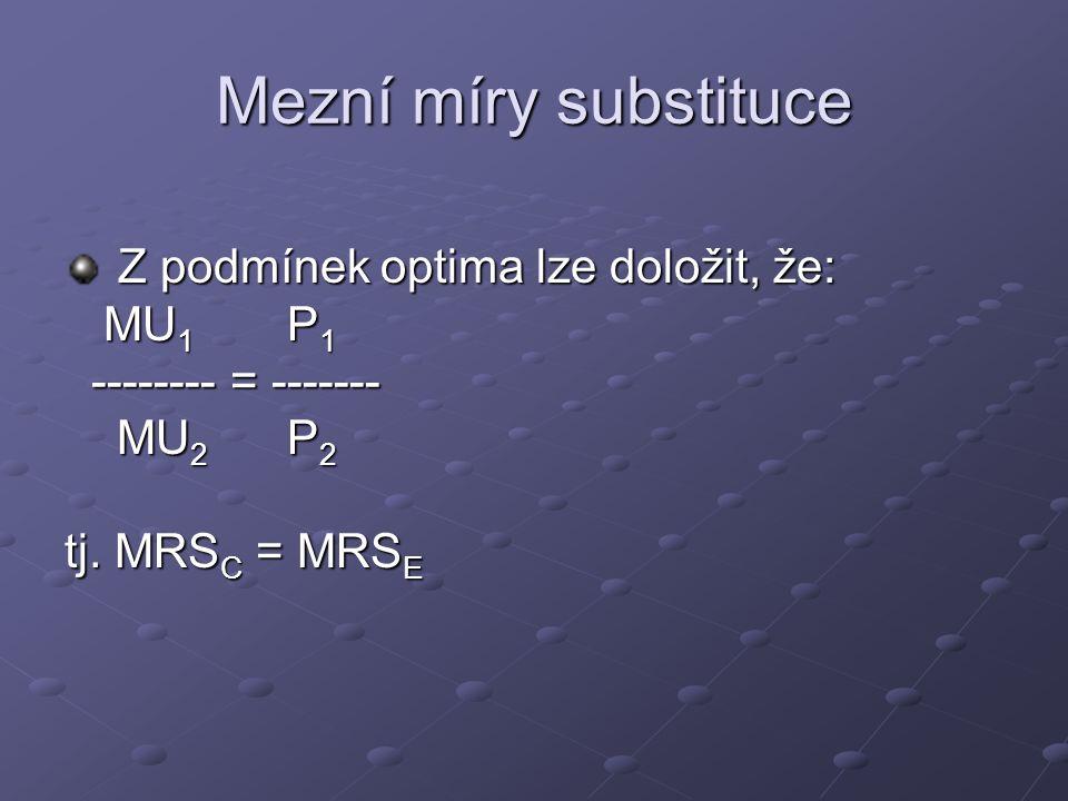 Mezní míry substituce Z podmínek optima lze doložit, že: Z podmínek optima lze doložit, že: MU 1 P 1 MU 1 P 1 -------- = ------- -------- = ------- MU