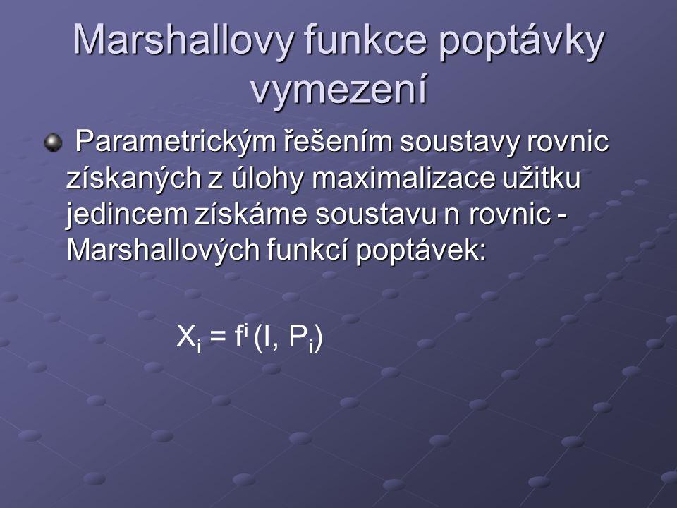 Marshallovy funkce poptávky vymezení Parametrickým řešením soustavy rovnic získaných z úlohy maximalizace užitku jedincem získáme soustavu n rovnic -