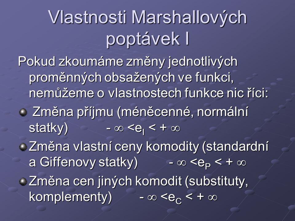 Vlastnosti Marshallových poptávek I Pokud zkoumáme změny jednotlivých proměnných obsažených ve funkci, nemůžeme o vlastnostech funkce nic říci: Změna