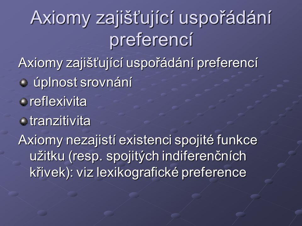 Axiomy zajišťující uspořádání preferencí úplnost srovnání úplnost srovnáníreflexivitatranzitivita Axiomy nezajistí existenci spojité funkce užitku (re