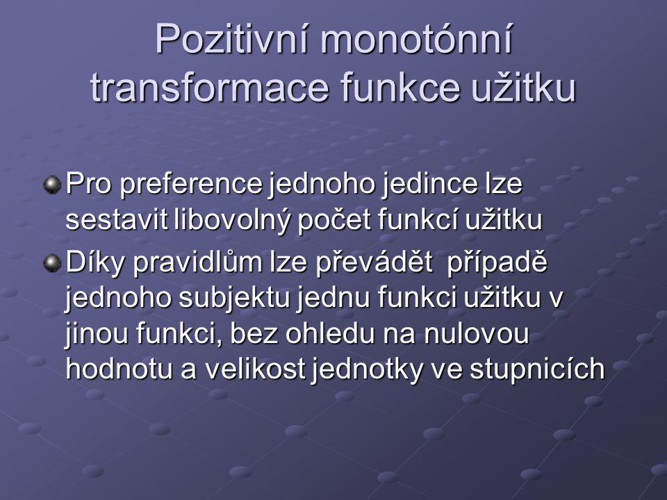 Pozitivní monotónní transformace funkce užitku Pro preference jednoho jedince lze sestavit libovolný počet funkcí užitku Díky pravidlům lze převádět p