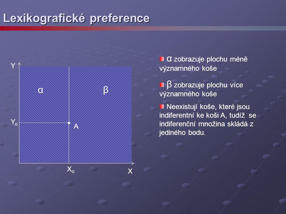 Lexikografické preference X Y A YoYo XoXo αβ α zobrazuje plochu méně významného koše β zobrazuje plochu více významného koše Neexistují koše, které js