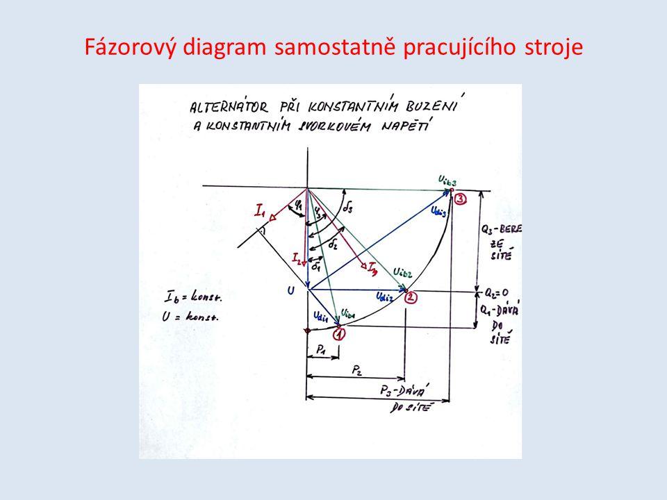 Fázorový diagram samostatně pracujícího stroje