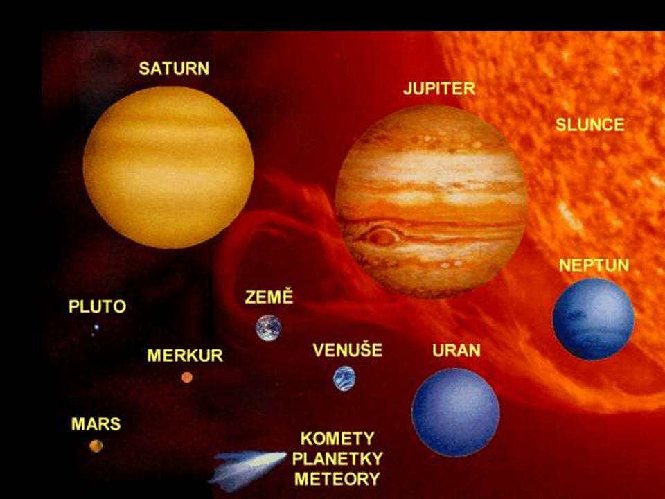 Země je třetí planetou v pořadí od Slunce.Je největší z planet zemského typu.