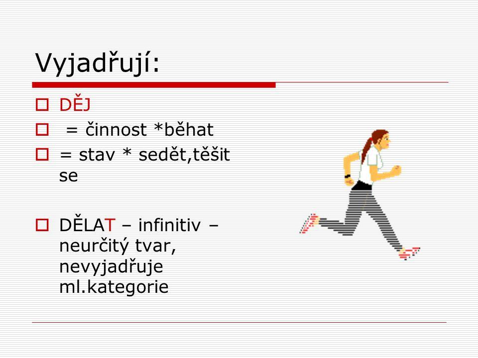 Vyjadřují:  DĚJ  = činnost *běhat  = stav * sedět,těšit se  DĚLAT – infinitiv – neurčitý tvar, nevyjadřuje ml.kategorie