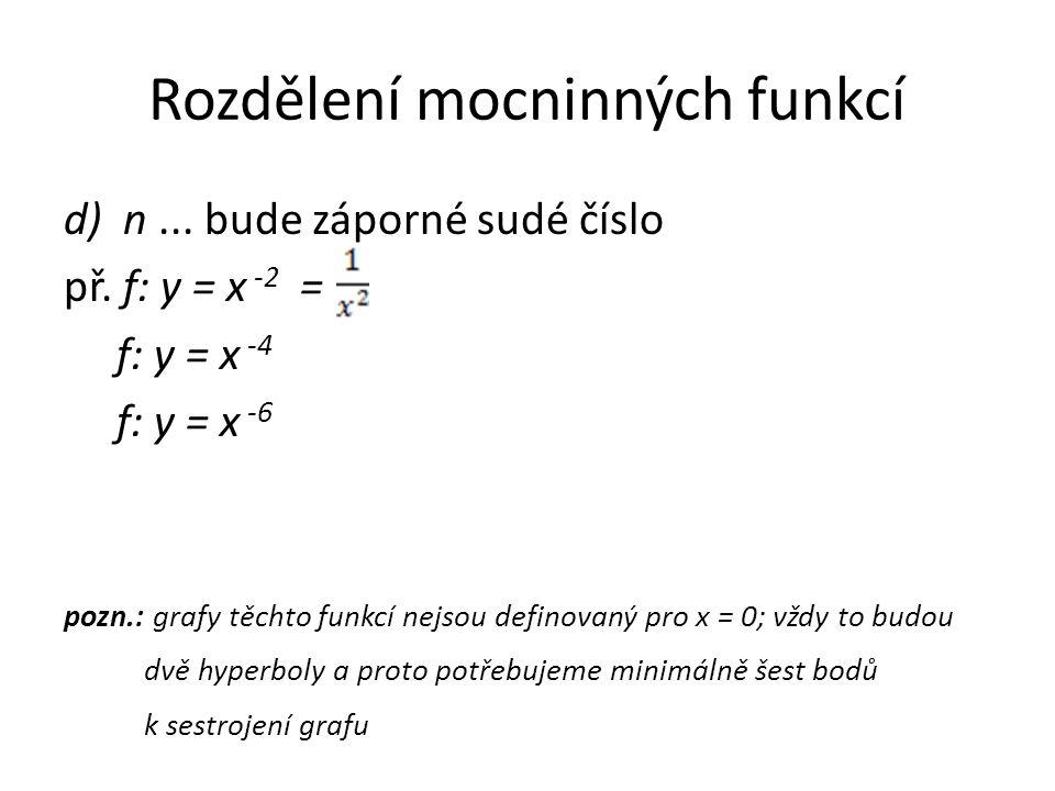Rozdělení mocninných funkcí d) n... bude záporné sudé číslo př. f: y = x -2 = f: y = x -4 f: y = x -6 pozn.: grafy těchto funkcí nejsou definovaný pro