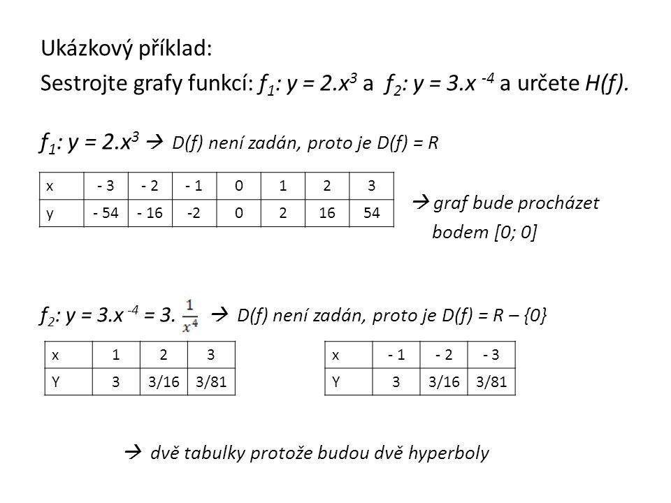 Ukázkový příklad: Sestrojte grafy funkcí: f 1 : y = 2.x 3 a f 2 : y = 3.x -4 a určete H(f). f 1 : y = 2.x 3  D(f) není zadán, proto je D(f) = R  gra