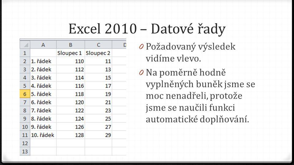 Excel 2010 – Datové řady 0 Požadovaný výsledek vidíme vlevo. 0 Na poměrně hodně vyplněných buněk jsme se moc nenadřeli, protože jsme se naučili funkci