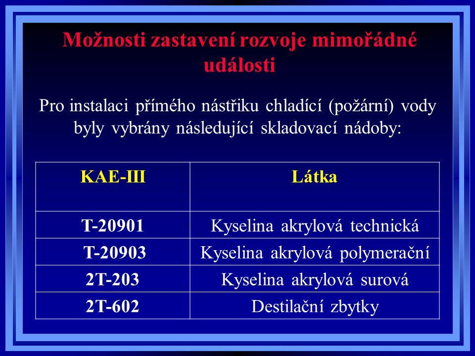 Možnosti zastavení rozvoje mimořádné události Pro instalaci přímého nástřiku chladící (požární) vody byly vybrány následující skladovací nádoby: KAE-I