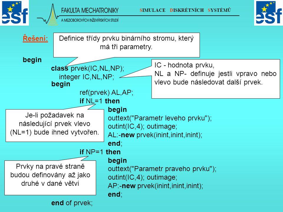 SIMULACE DISKRÉTNÍCH SYSTÉMŮ ref(prvek) VR; outtext( Parametry prvniho prvku: ); outimage; VR:-new prvek(inint,inint,inint); outint(vr.al.ap.ic,3); end.