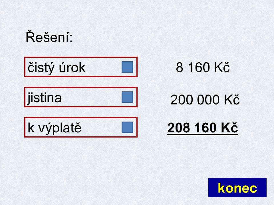 konec Řešení: čistý úrokk výplatě 8 160 Kč jistina 200 000 Kč 208 160 Kč