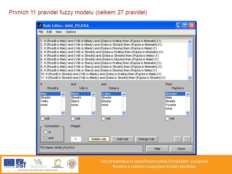 Prvních 11 pravidel fuzzy modelu (celkem 27 pravidel)