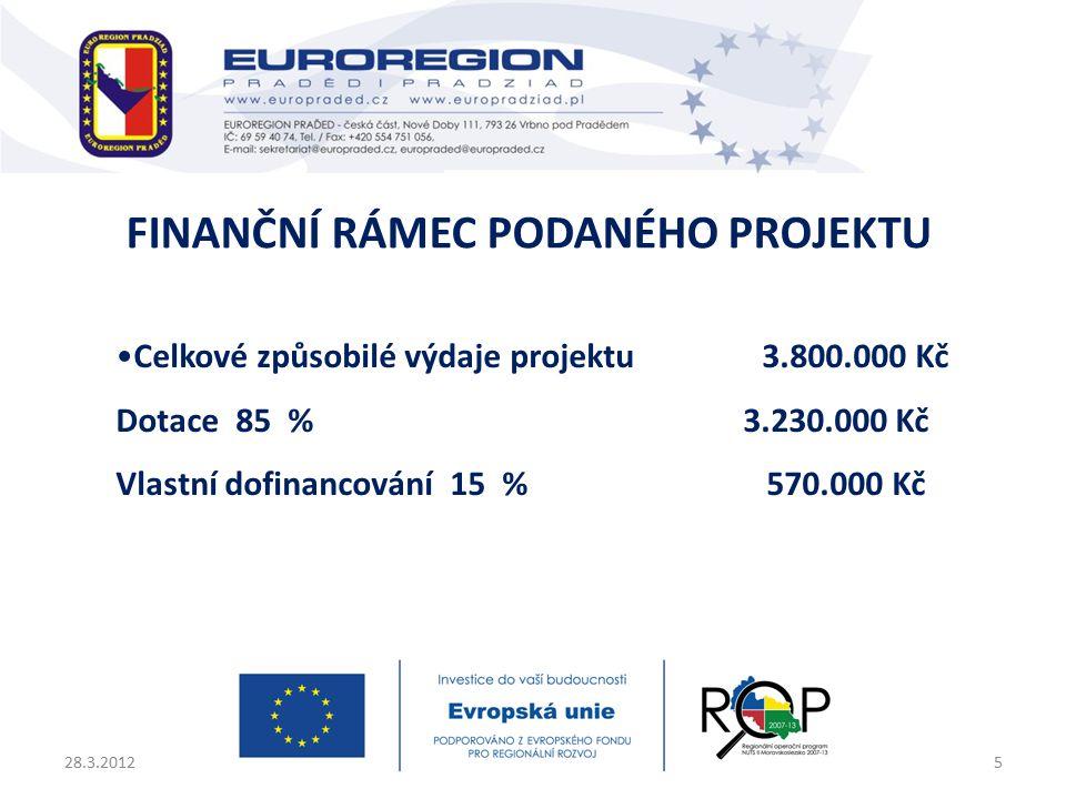 28.3.20125 FINANČNÍ RÁMEC PODANÉHO PROJEKTU Celkové způsobilé výdaje projektu 3.800.000 Kč Dotace 85 % 3.230.000 Kč Vlastní dofinancování 15 % 570.000 Kč
