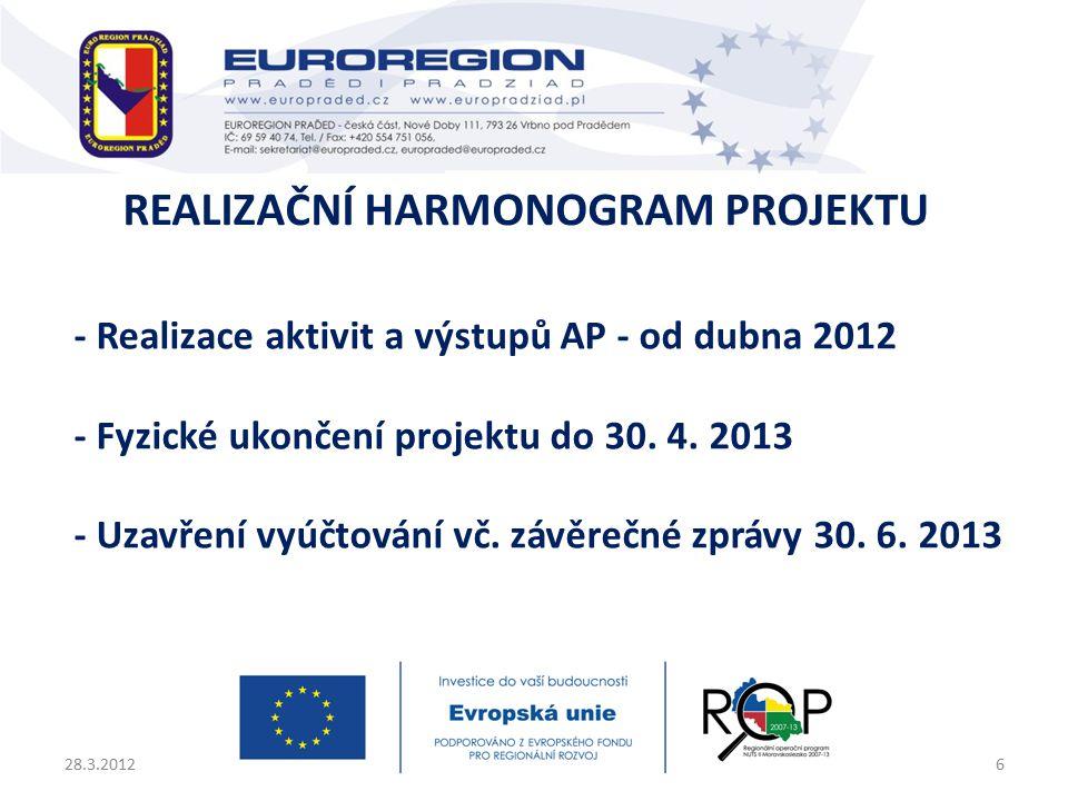 - Realizace aktivit a výstupů AP - od dubna 2012 - Fyzické ukončení projektu do 30.