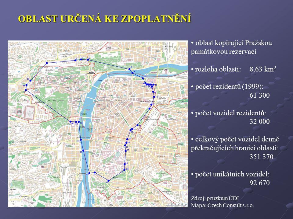 OBLAST URČENÁ KE ZPOPLATNĚNÍ oblast kopírující Pražskou památkovou rezervaci rozloha oblasti:8,63 km 2 počet rezidentů (1999): 61 300 počet vozidel re