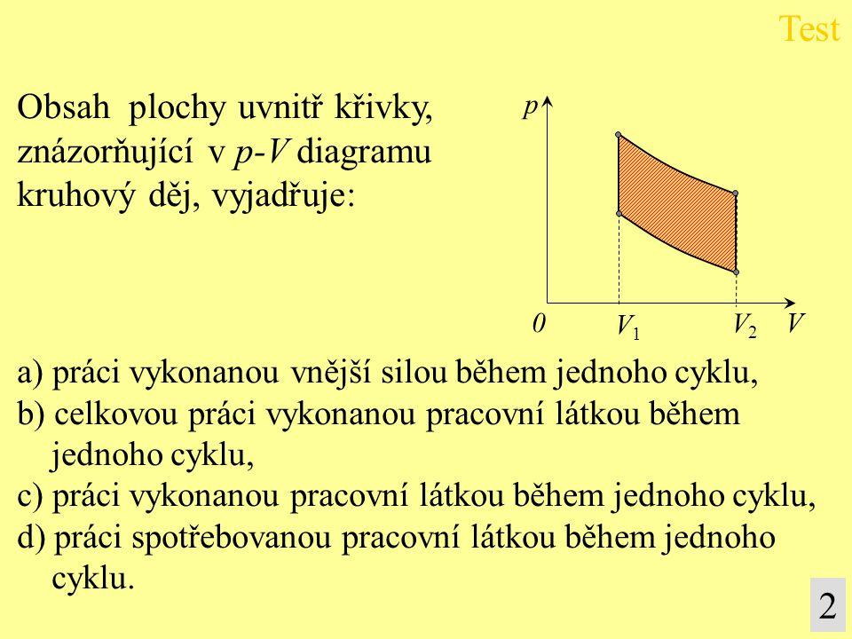 Obsah plochy uvnitř křivky, znázorňující v p-V diagramu kruhový děj, vyjadřuje: a) práci vykonanou vnější silou během jednoho cyklu, b) celkovou práci