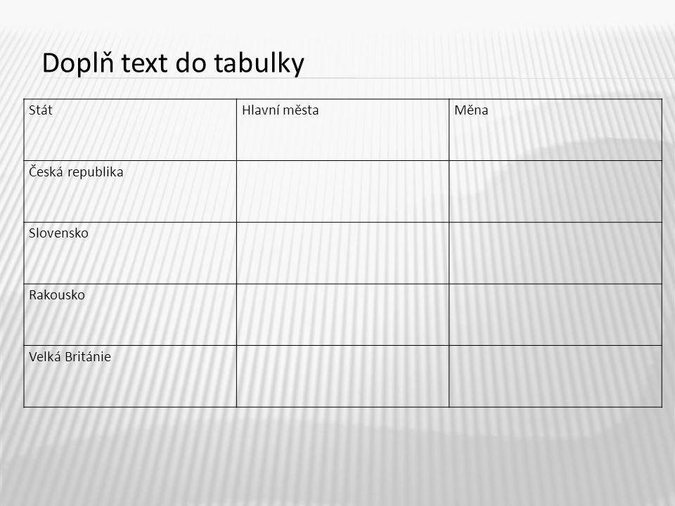 Doplň text do tabulky StátHlavní městaMěna Česká republika Slovensko Rakousko Velká Británie
