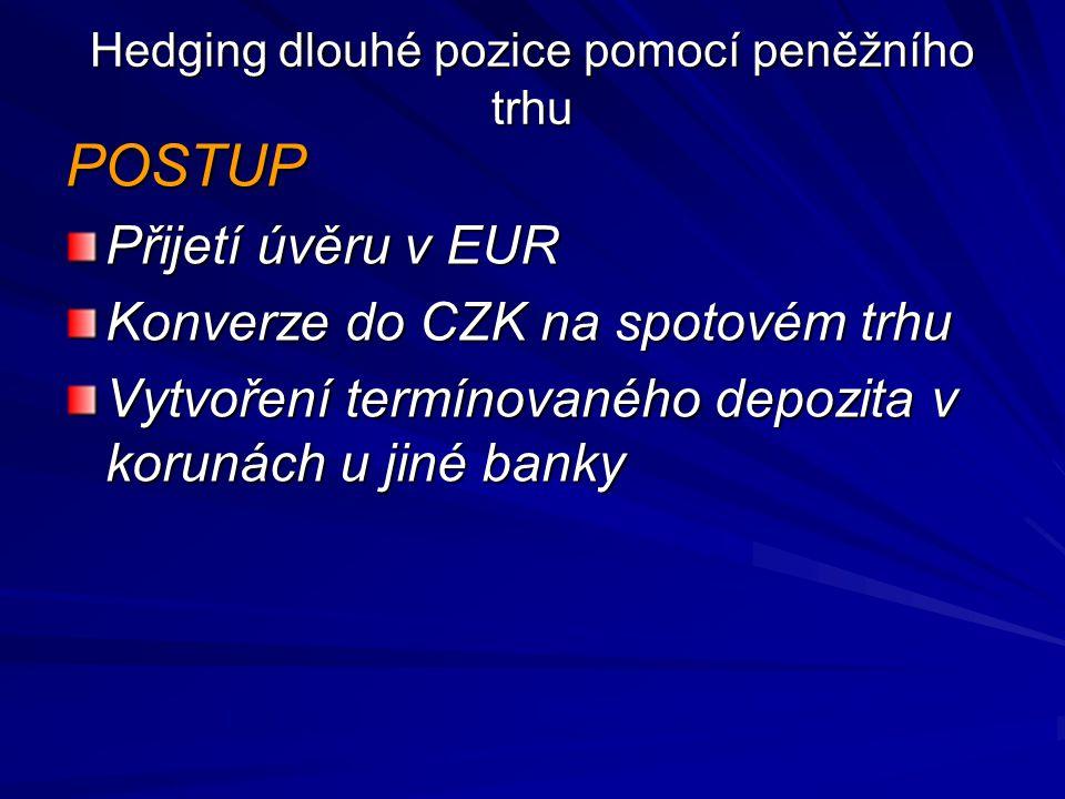 Hedging dlouhé pozice pomocí peněžního trhu POSTUP Přijetí úvěru v EUR Konverze do CZK na spotovém trhu Vytvoření termínovaného depozita v korunách u