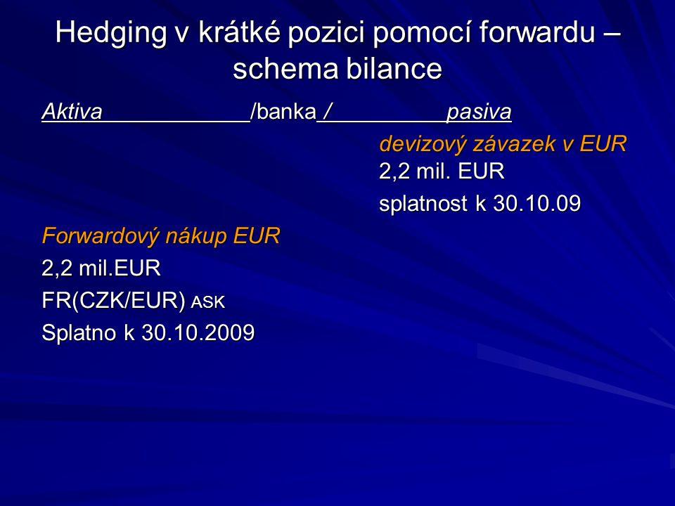 Hedging v krátké pozici pomocí forwardu – schema bilance Aktiva /banka /pasiva devizový závazek v EUR 2,2 mil. EUR splatnost k 30.10.09 Forwardový nák