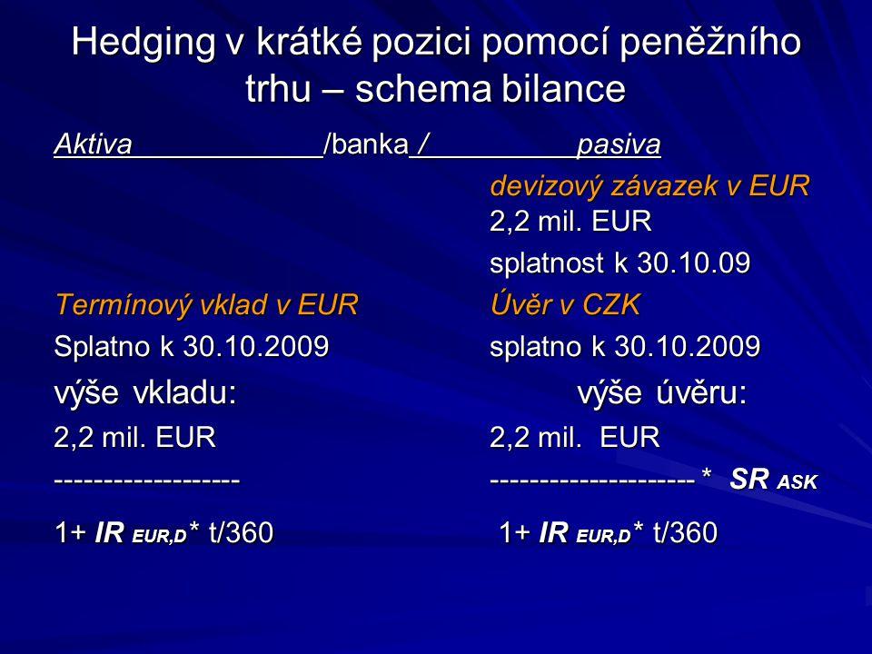 Hedging v krátké pozici pomocí peněžního trhu – schema bilance Aktiva /banka /pasiva devizový závazek v EUR 2,2 mil. EUR splatnost k 30.10.09 Termínov